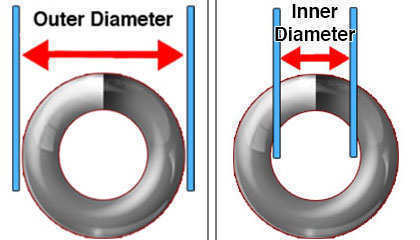 compression spring design outer and inner diameter considerations