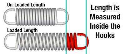 length inside hooks dimensioning and tolerancing