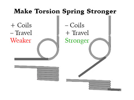make torsion springs stronger